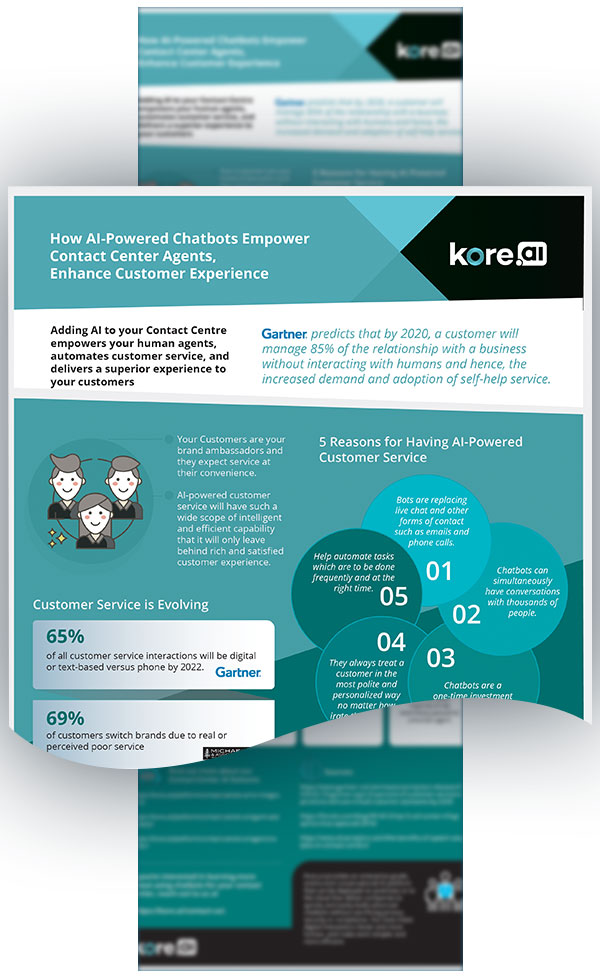 Contact_Center_AI_Infographic_Preview
