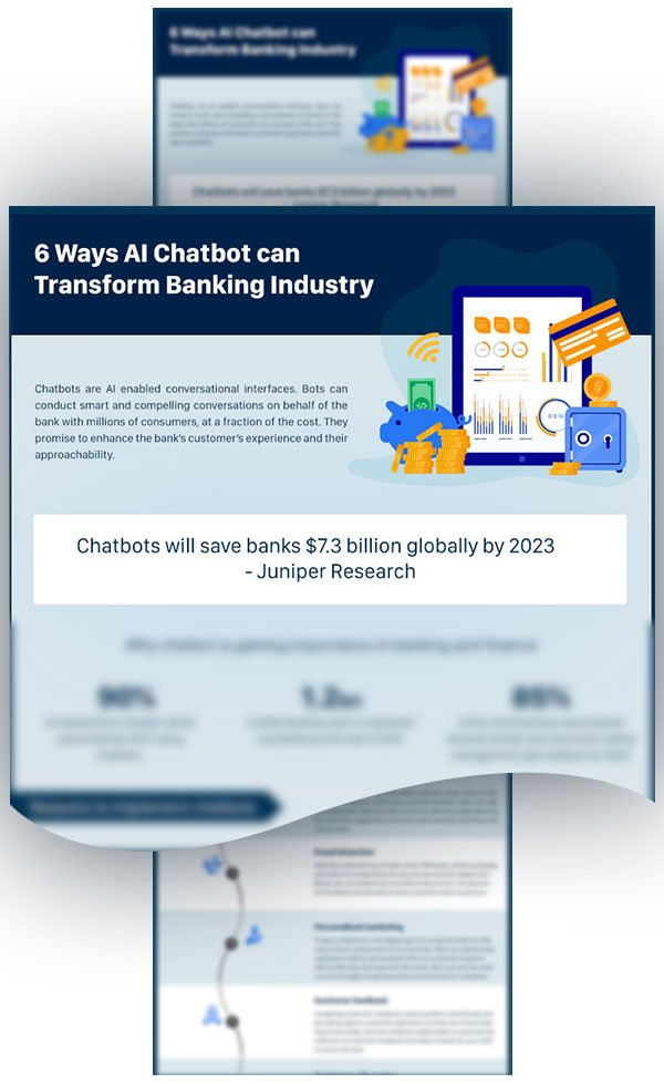 6%20Ways%20AI%20Chatbot%20can%20Transform%20Banking%20Industry_Preview