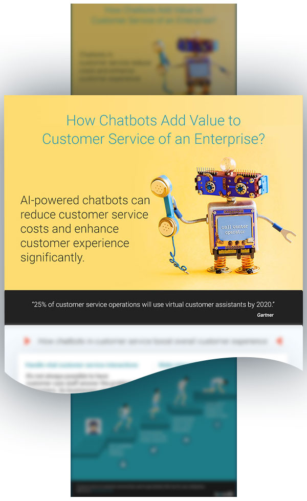 Customer service Enterprise chatbots