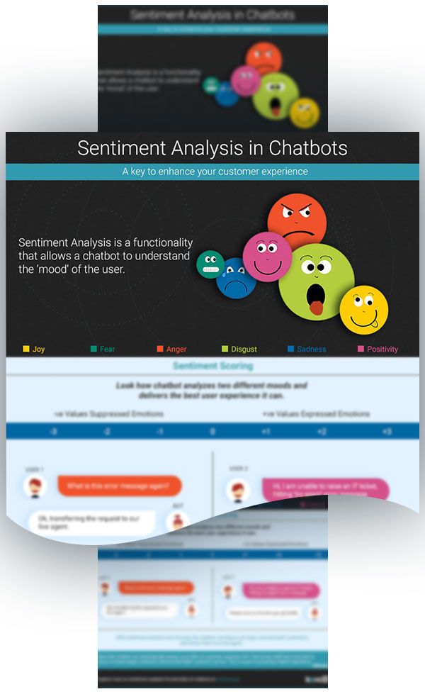 How Chatbots Enhance Customer Service with Sentiment Analysis_Preview.jpg
